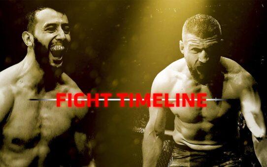 Fight Timeline: Reyes vs Blachowicz