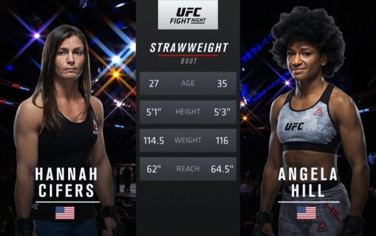 Free Fight: Angela Hill vs Hannah Cifers