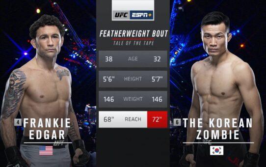 Fight Island 5 Free Fight: Korean Zombie vs Frankie Edgar