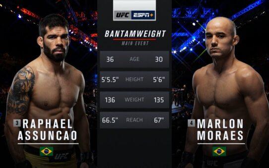 Fight Island 5 Free Fight: Marlon Moraes vs Raphael Assuncao 2