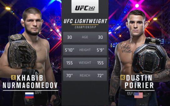 Free Fight: Khabib Nurmagomedov vs Dustin Poirer | Call of Duty® Free Fight Series