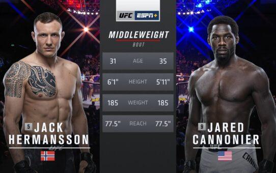 UFC 254 Free Fight: Jared Cannonier vs Jack Hermansson