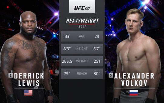 Free Fight: Derrick Lewis vs Alexander Volkov | Call of Duty® Free Fight Series