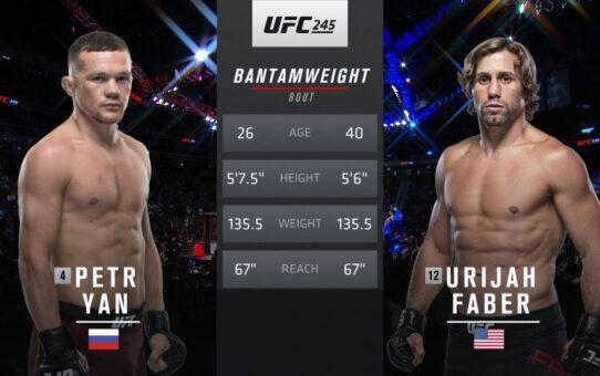 Free Fight: Petr Yan vs Urijah Faber | Call of Duty® Free Fight Series
