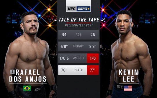 Free Fight: Rafael dos Anjos vs Kevin Lee