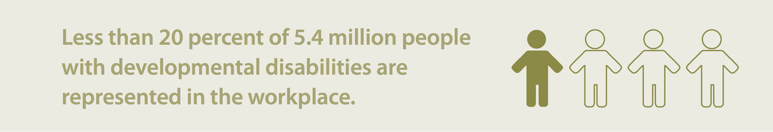 Less than 20 perfect of 5.4 million people with developmental disabilities are represented in the workplace.