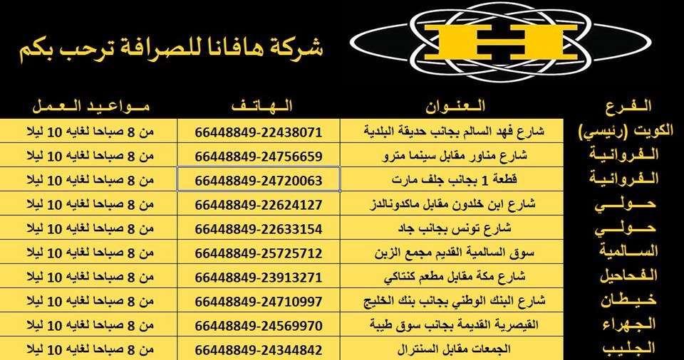 عناوين وتليفونات صرافه هافانا الكويت