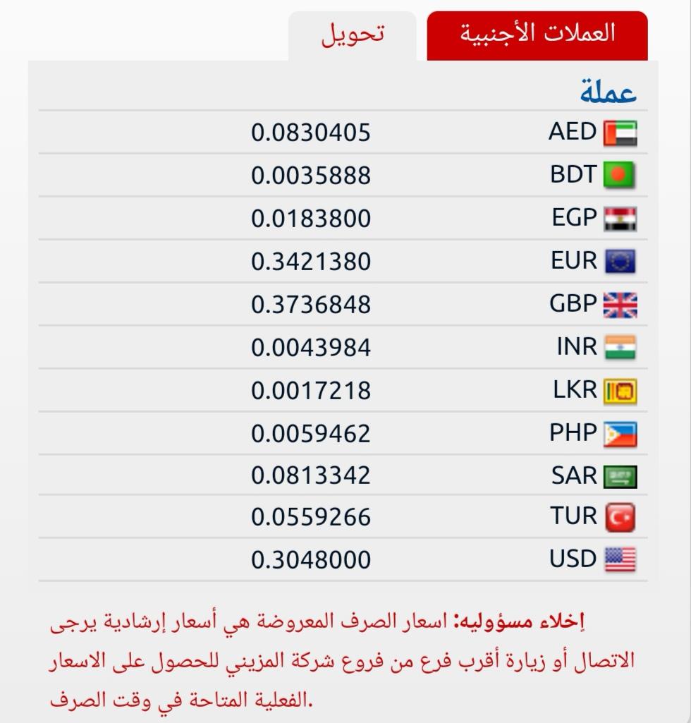 المزينى للصرافة اسعار تحويل الدولار الامريكي واسعار تحويل الجنية المصري و اسعار تحويل العملات الاحد ٤
