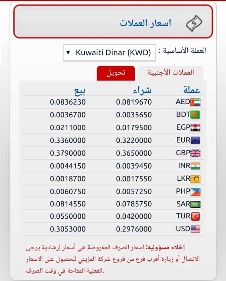 المزينى سعر ١٠٠ دينار كويتي بكم جنية مصري تحويل الدولار وتحويل العملات اليوم