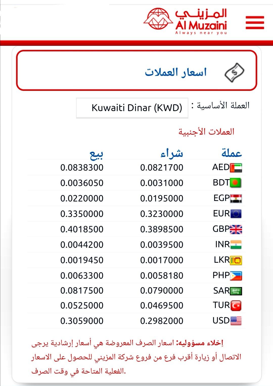 سعر الجنيه الاسترليني مقابل الدينار الكويتي المزيني