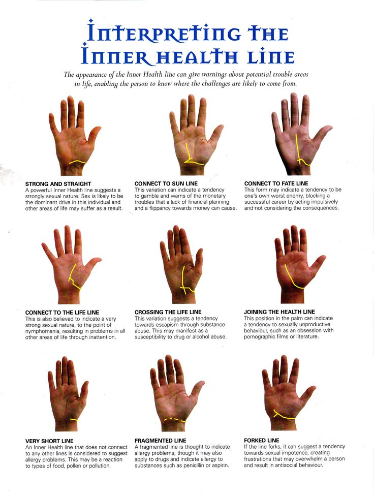 Palmistry for dummies... read your own palm! | Naomi D'Souza ...