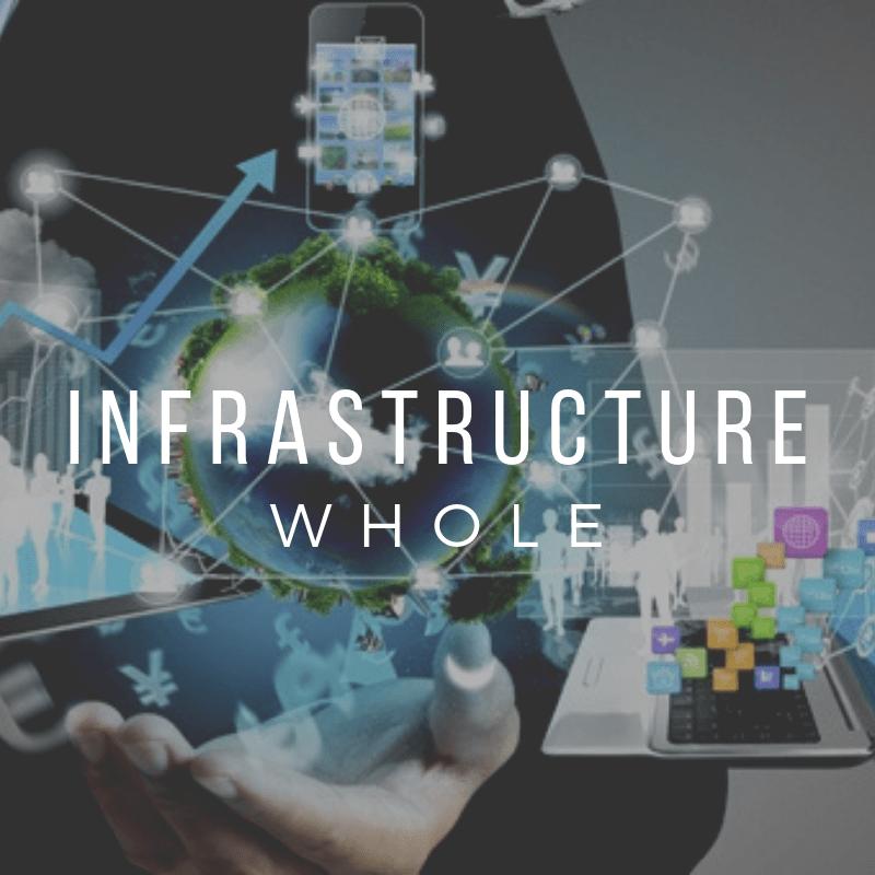 Estrategia de Transformación digital