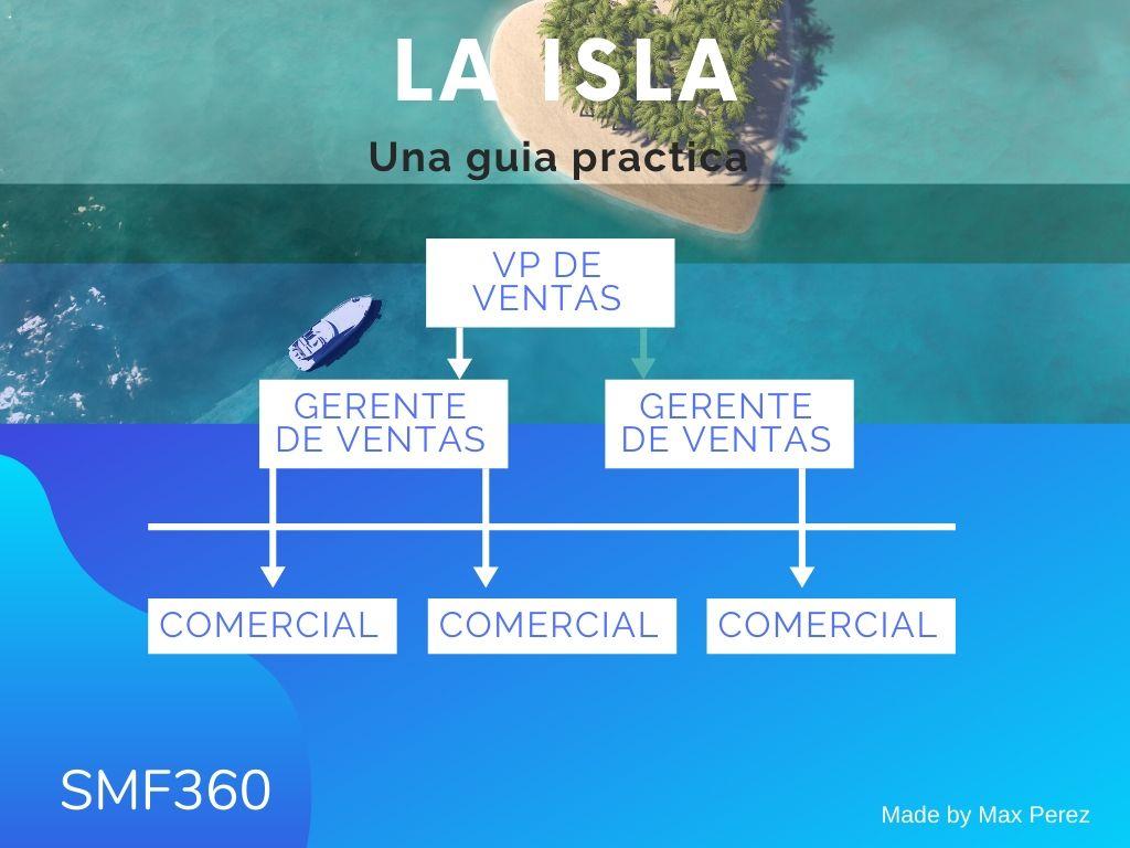 Estructuras de Ventas