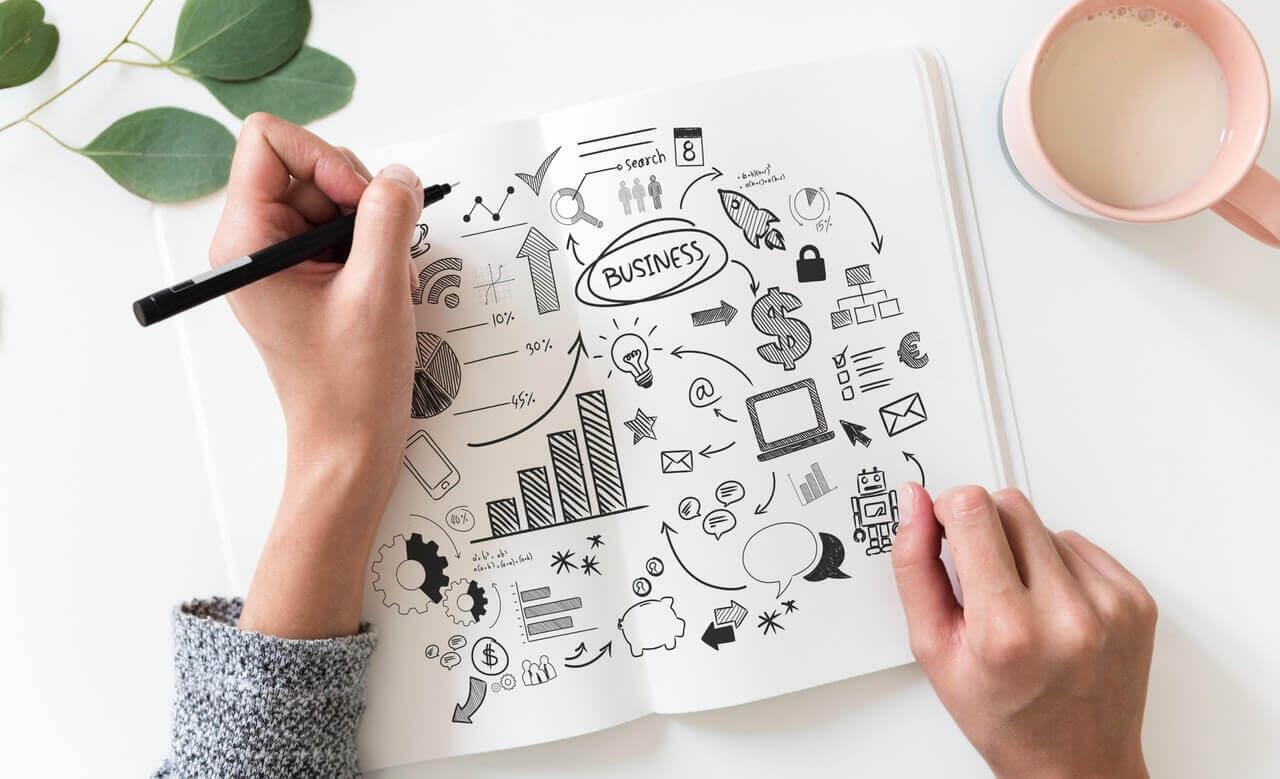 Business Planning - Notebook