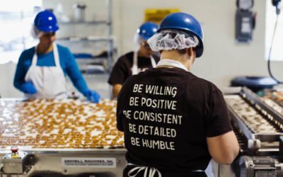 How To Choose The Right Co-Manufacturing Partner For You