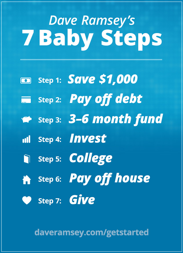 baby steps; dave ramsey; save money