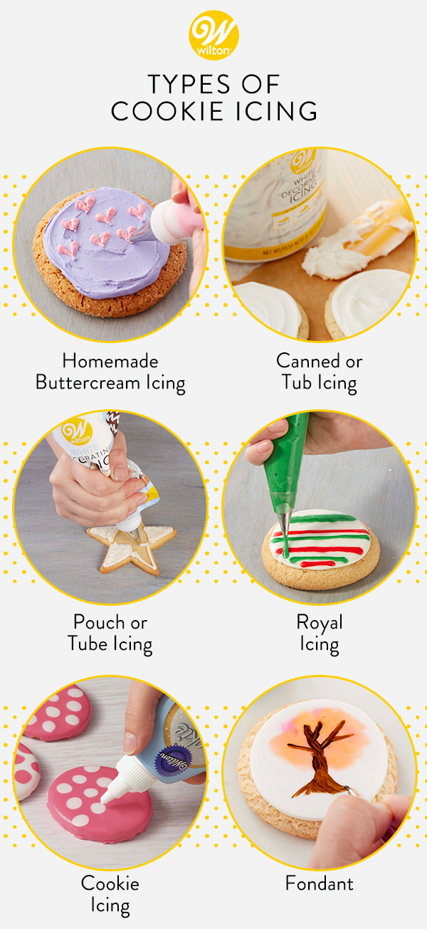 6 Different Types Of Icing Wilton Blog