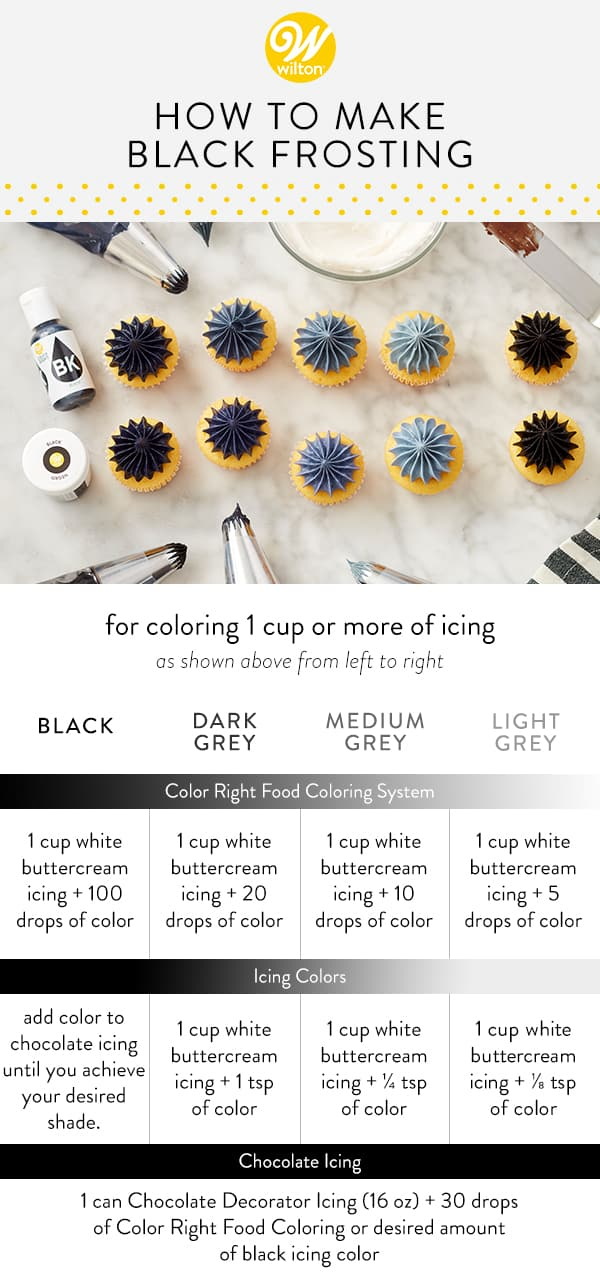 How To Make Black Icing Wilton Blog