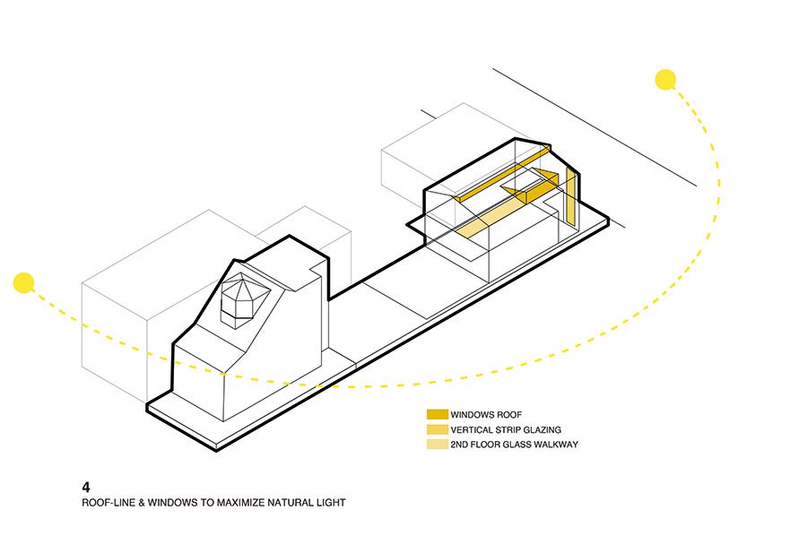 4. STRATEGIES TO OPTIMIZE NATURAL LIGHTING WITHIN