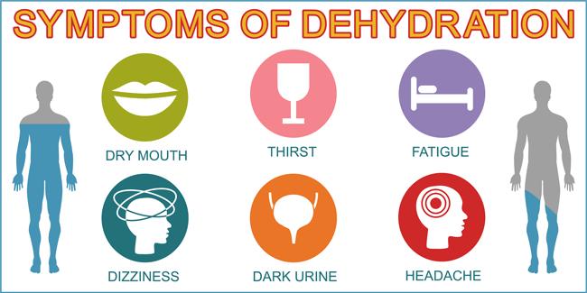 symptoms of dehydration