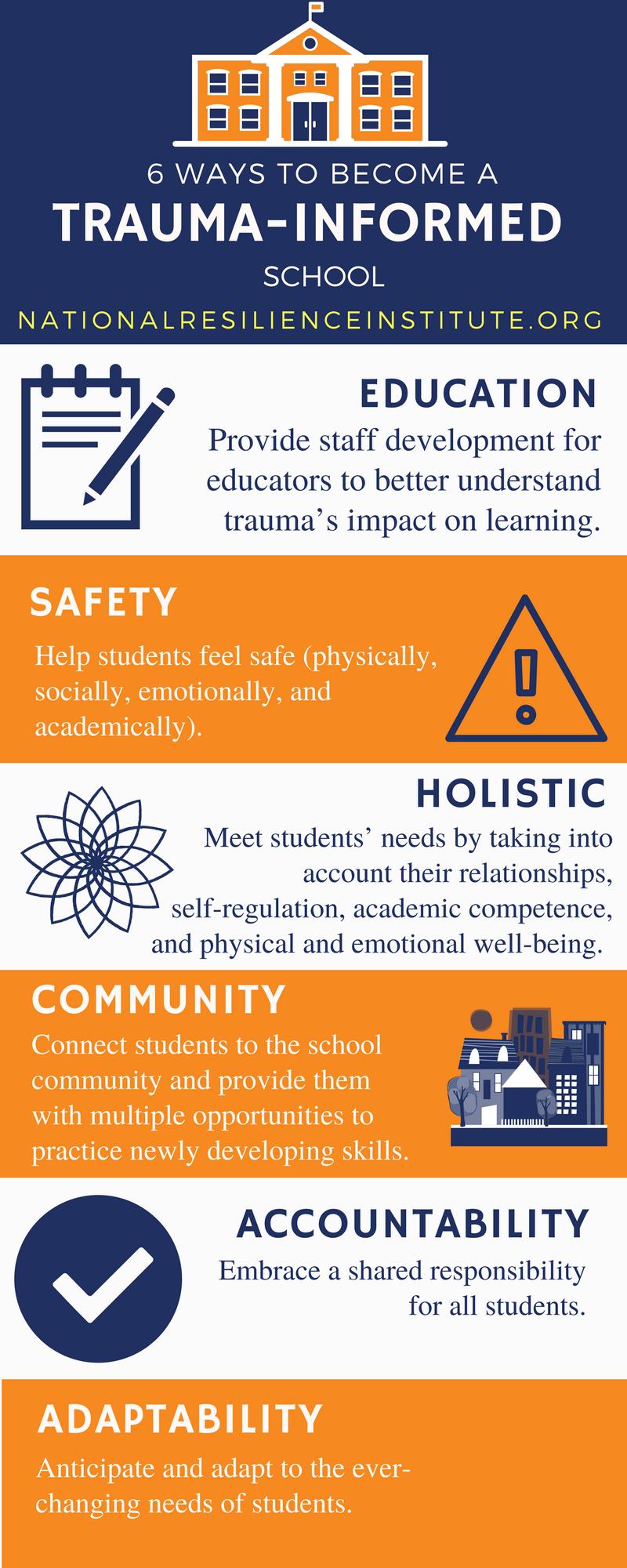 6 ways to become trauma informed school