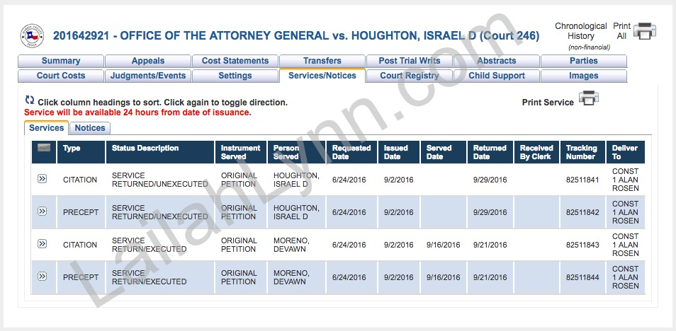 Israel Houghton and Devawn Moreno child support case records
