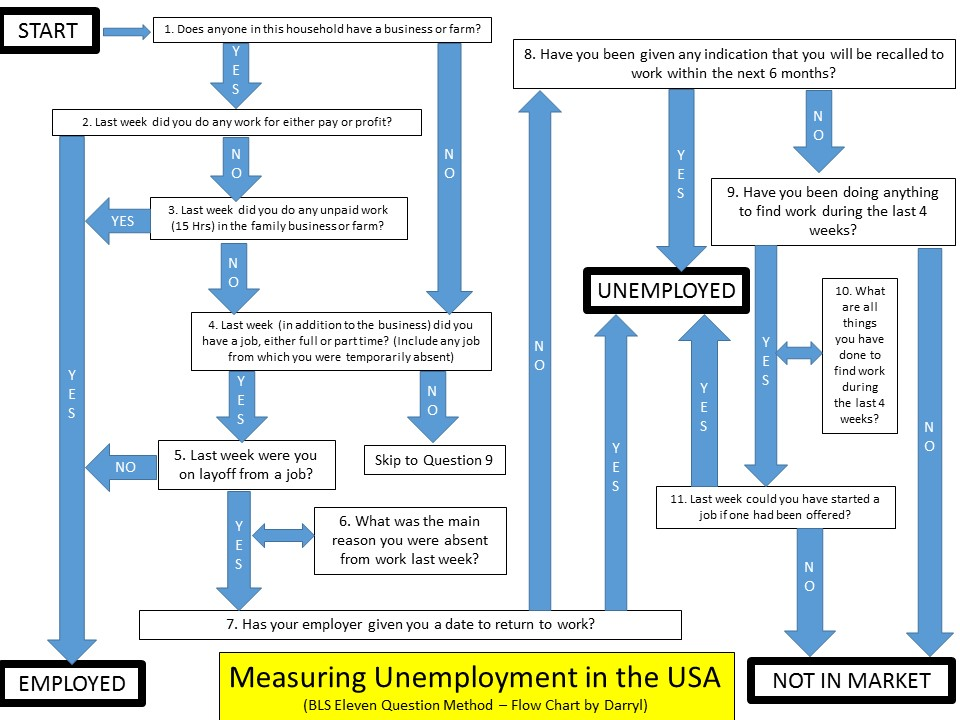 employment-questions