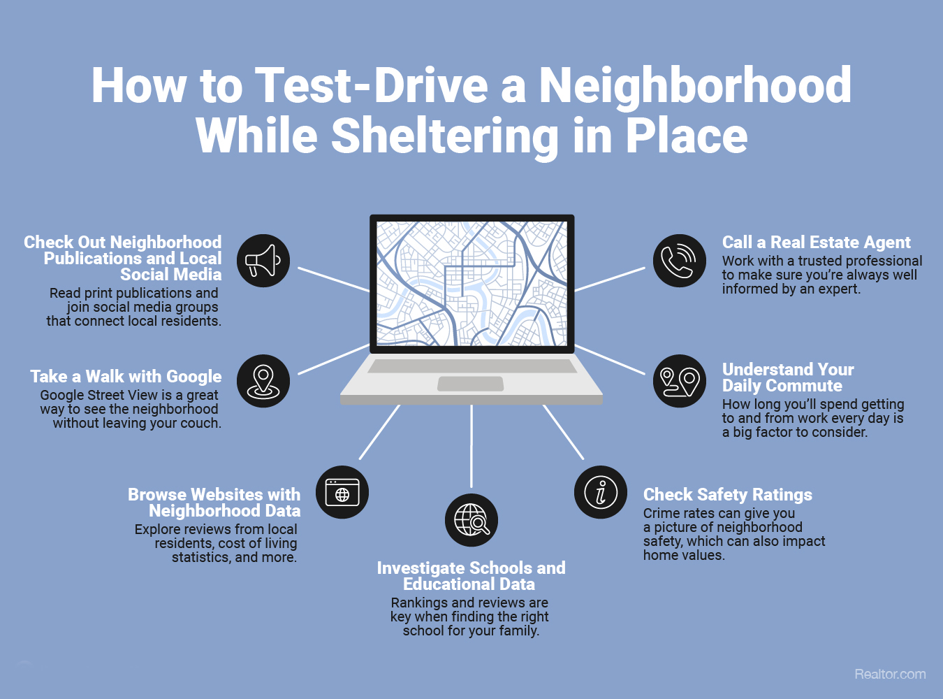How to Test-Drive a Neighborhood While Sheltering in Place [INFOGRAPHIC]   Simplifying The Market