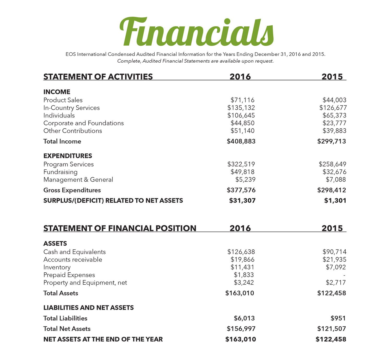 Financials Image 3