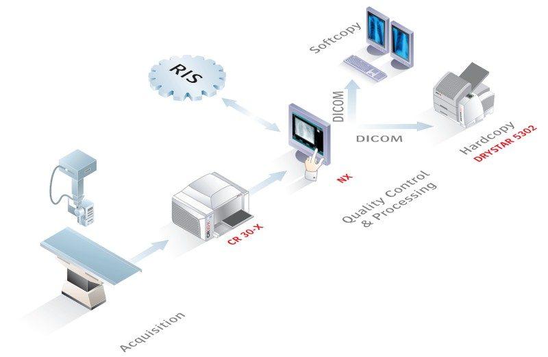 Agfa 30X Workflow