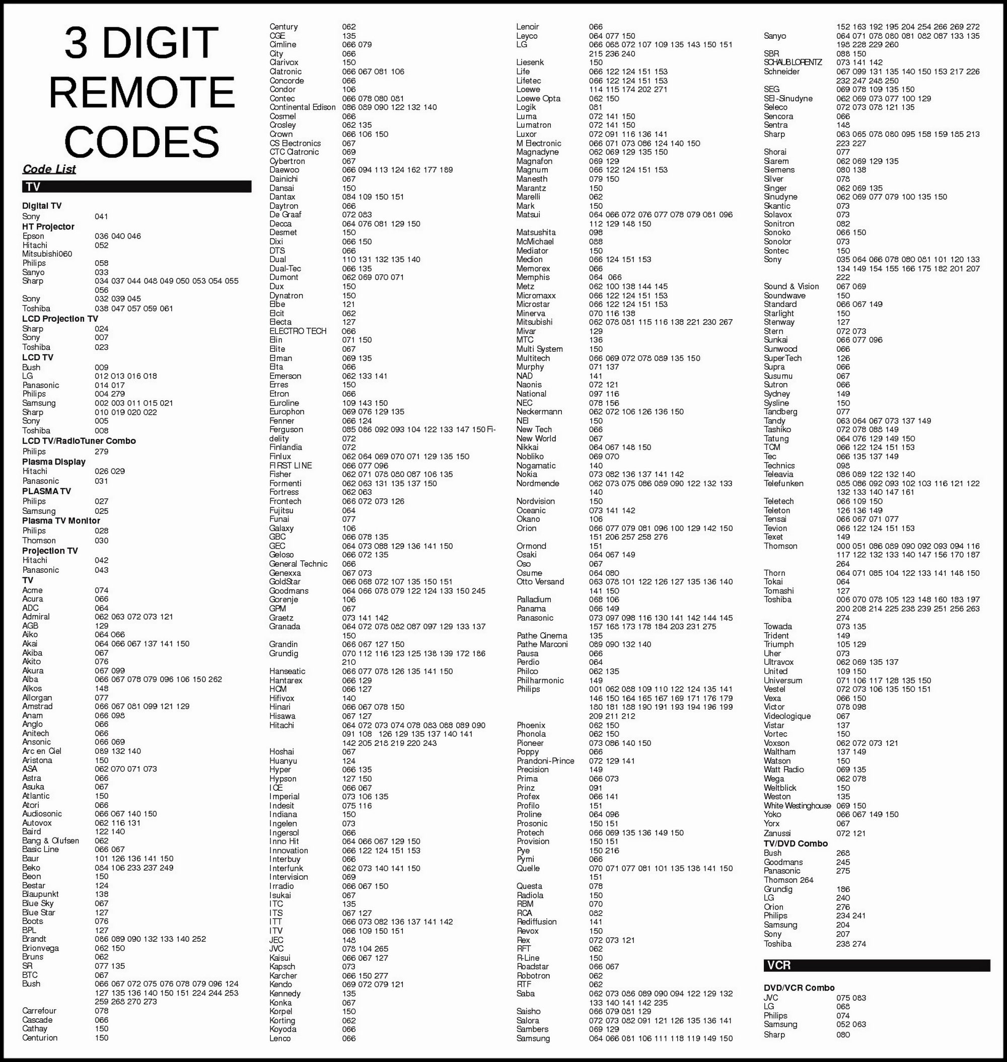 3 Digit Universal Remote Codes For Tv Codes For Universal Remotes