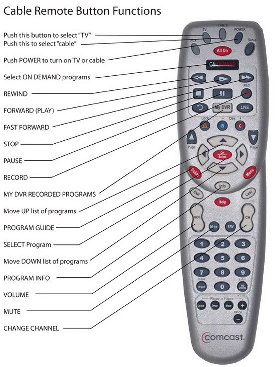 Cable-Remote-Comcast