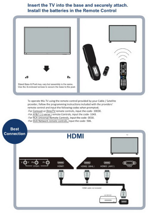 avera tv HDMI connection