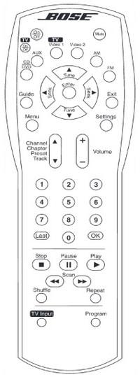Bose 3 2 1 Remote Control Manual
