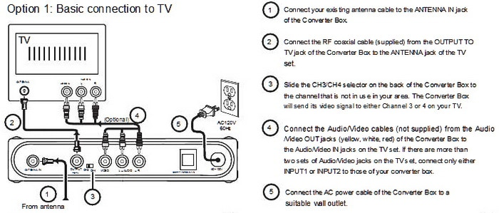 How To Connect RCA Digital Converter Box To TV