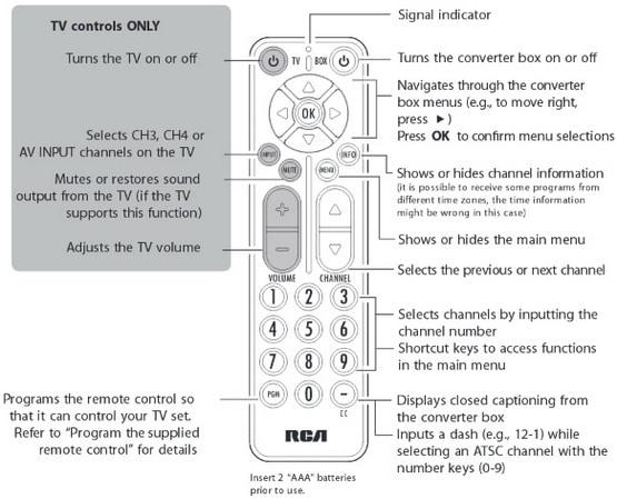 RCA Digital Converter Box Remote Control Button Description