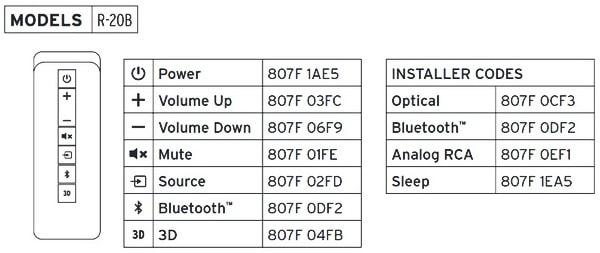 klipsch sound bar hex codes 1