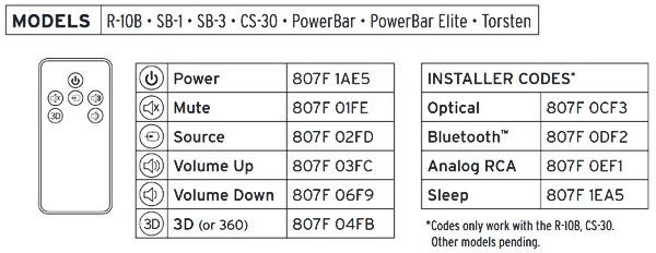 klipsch sound bar hex codes 2
