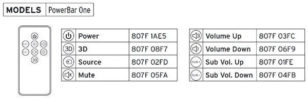 klipsch sound bar hex codes 4
