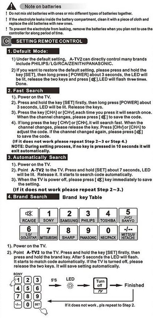 Gmatrix Remote A-TV2 - Users and Instruction Manual 2