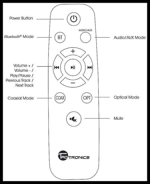 TaoTronics Soundbar Remote Control Guide