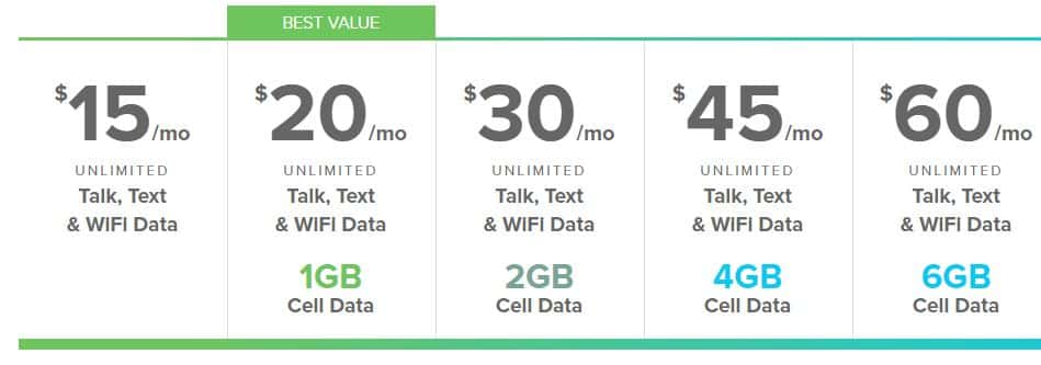 Republic Wireless Data Plan Rates - A Great Deal