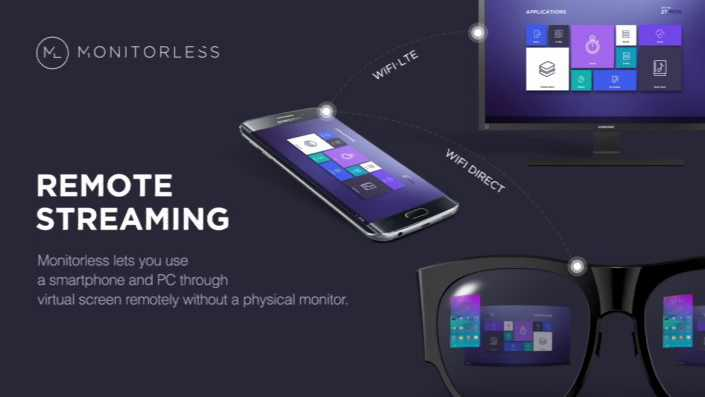 Samsung Monitorless AR and VR Glasses
