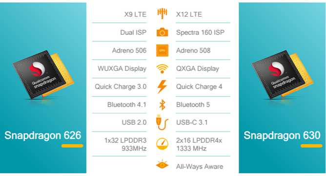 Snapdragon-660-and-630-sihmar (1)