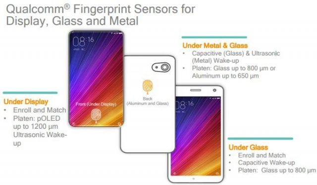 Qualcomm-under-glass-Fingerprint_sihmar