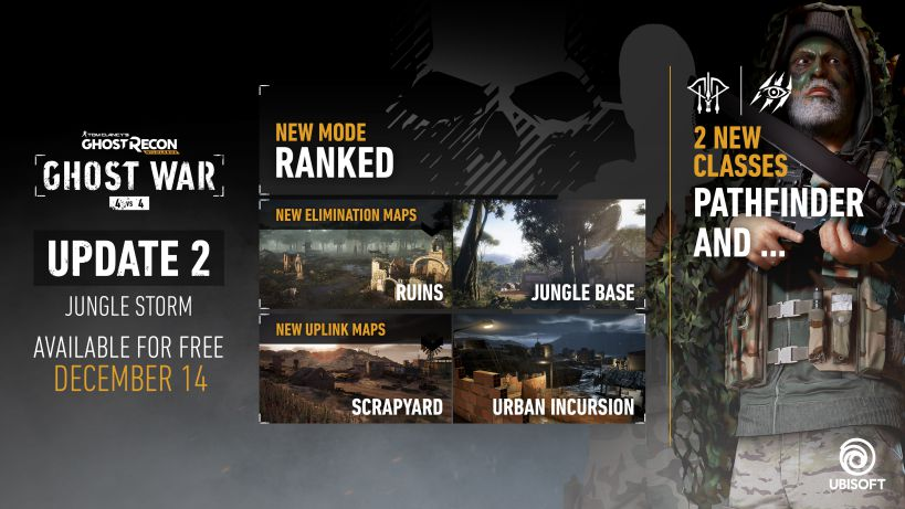 Ghost Recon Wildlands version 1.16 Patch Notes