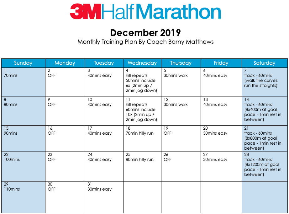 3M Half Marathon training plan for the month of December.
