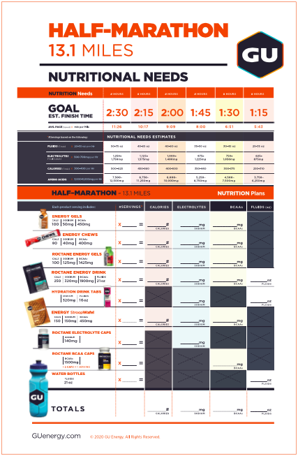Image of GU Energy Labs' half marathon nutrition plan. GU is the Official Energy Gel and Chew of the 3M Half Marathon. Click on this image to download the nutrition plan that can help you perform your best on race day.