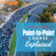 Aerial image of the start of the 2020 3M Half Marathon presented by Under Armour with text that reads point-to-point course explained.