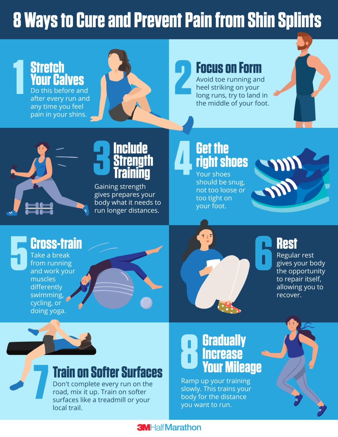 Image of an infographic breaking down 8 ways to cure and prevent pain from shin splints. 1. Stretch your calves before and after every run. 2. Focus on your form. Try landing in the middle of your foot on longs runs. 3. Include strength training. 4. Get the right shoes. Running in running shoes does make a difference! 5. Cross-train. Working muscles differently can strengthen them. 6. Rest. Give your body the opportunity to repair itself. 7 Train on softer surfaces like a treadmill or your local trail. 8. Gradually increase your mileage. Build your body up overtime to the desired mileage.